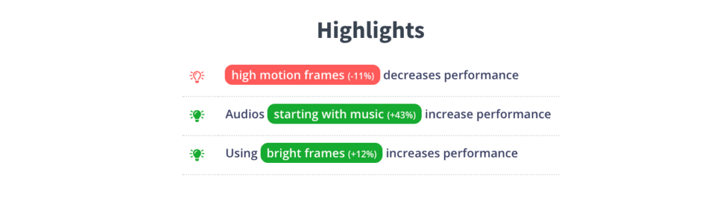 How to improve facebook ad performance highlights for video example