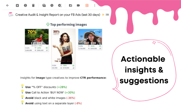 ads creative report actionable insights