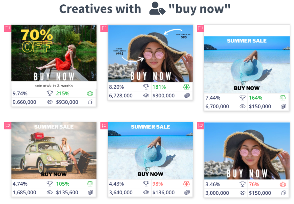 """creatives with """"buy now"""" example from pudding.ai"""