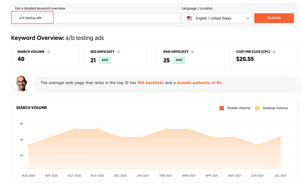 a/b testing ads keyword overview screenshot from ubersuggest